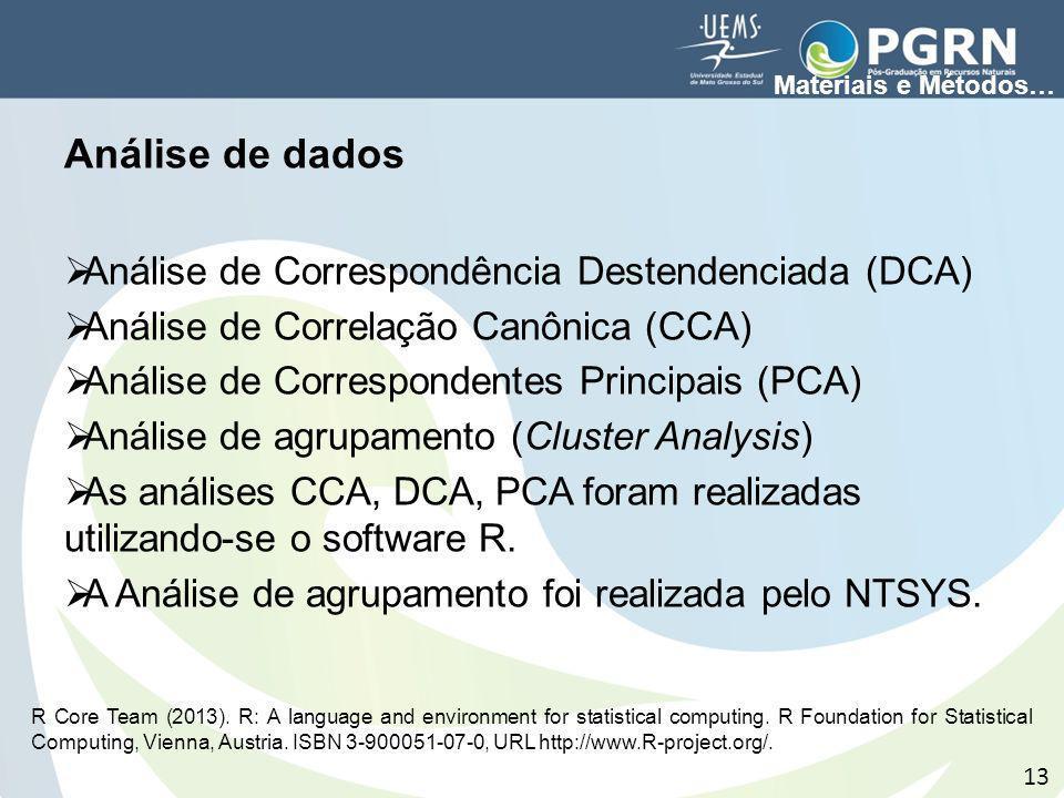 Análise de dados Análise de Correspondência Destendenciada (DCA) Análise de Correlação Canônica (CCA) Análise de Correspondentes Principais (PCA) Anál