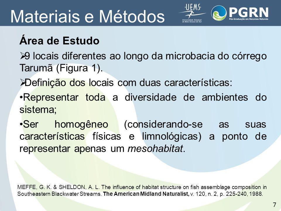 Materiais e Métodos Área de Estudo 9 locais diferentes ao longo da microbacia do córrego Tarumã (Figura 1). Definição dos locais com duas característi