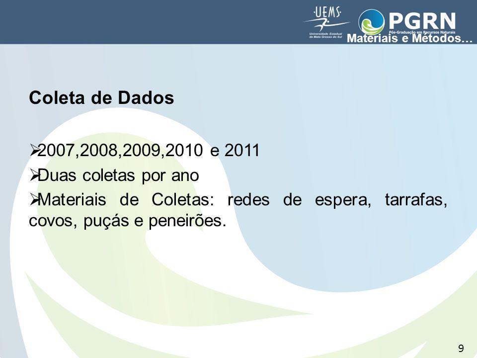 Coleta de Dados 2007,2008,2009,2010 e 2011 Duas coletas por ano Materiais de Coletas: redes de espera, tarrafas, covos, puçás e peneirões. Materiais e