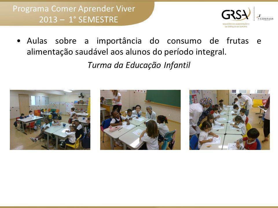 Aulas sobre a importância da alimentação saudável aos alunos do período integral.