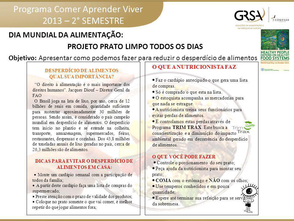 DEGUSTAÇÃO – SUCO DE LARANJA, BETERRABA E CENOURA Objetivo: Incentivo ao consumo de frutas e legumes – outras formas Programa Comer Aprender Viver 2013