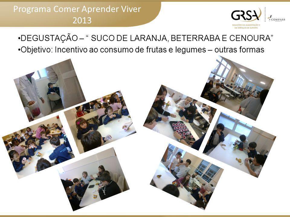 Programa Comer Aprender Viver 2013 DEGUSTAÇÃO – ROLINHO DE FRIOS Objetivo: Lanche diferenciado para colocar na lancheira