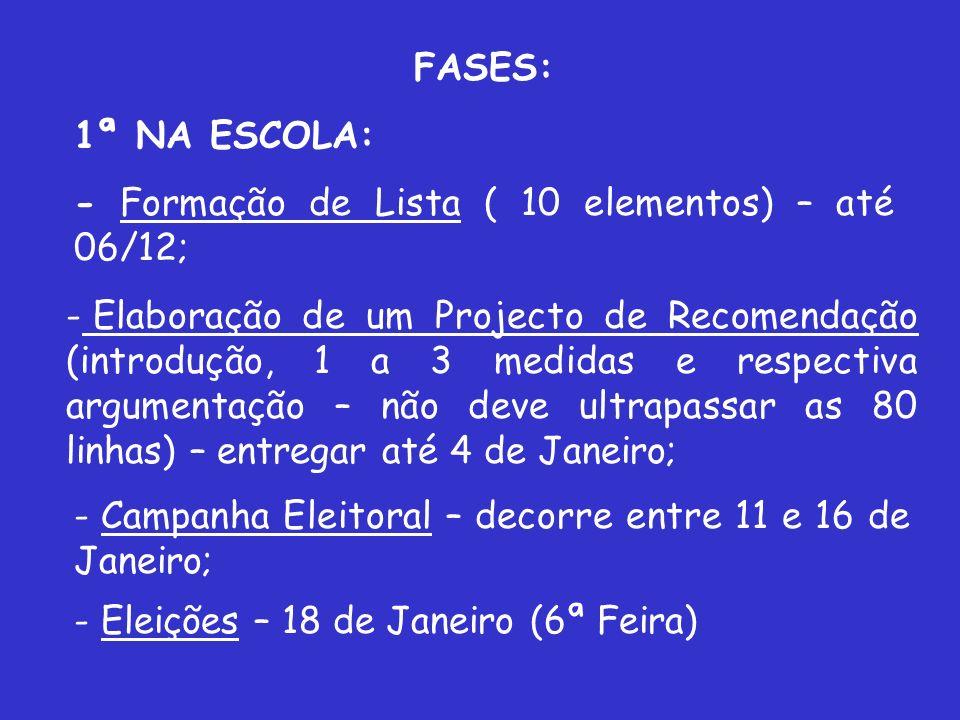 FASES: 1ª NA ESCOLA: - Formação de Lista ( 10 elementos) – até 06/12; - Elaboração de um Projecto de Recomendação (introdução, 1 a 3 medidas e respect