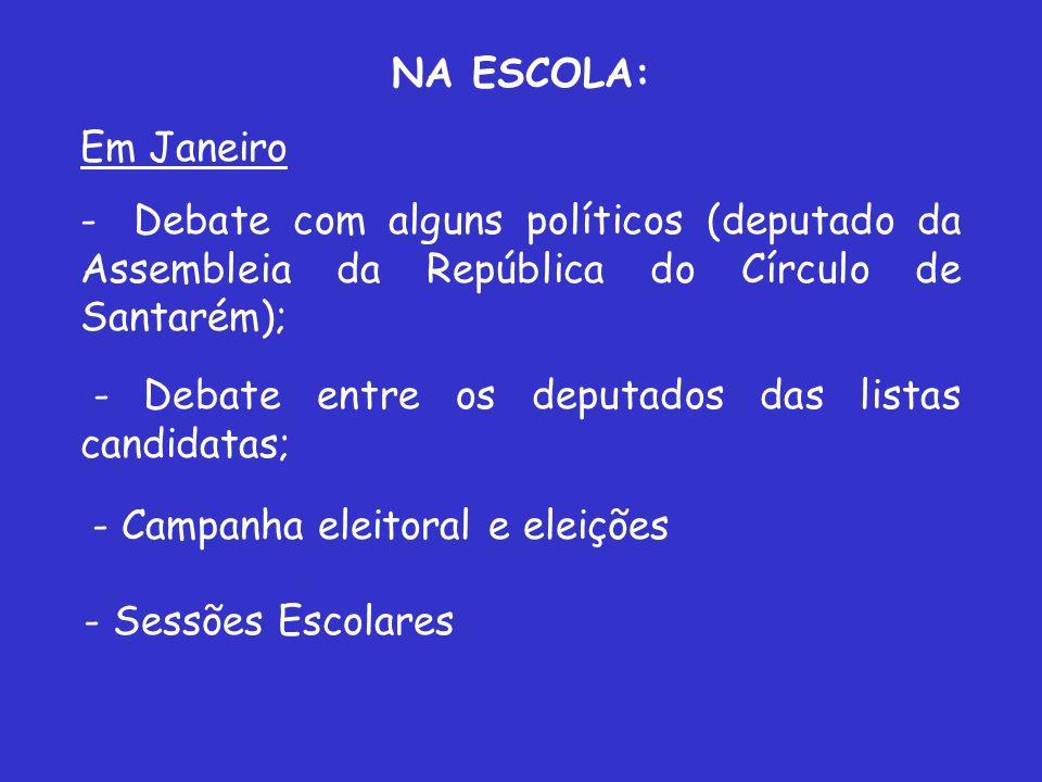 NA ESCOLA - SESSÕES ESCOLARES - Reunião entre todos os deputados eleitos - Objectivos: 1 – Aprovar o Projecto de Recomendação da Escola; 2 – Eleger os deputados à sessão distrital
