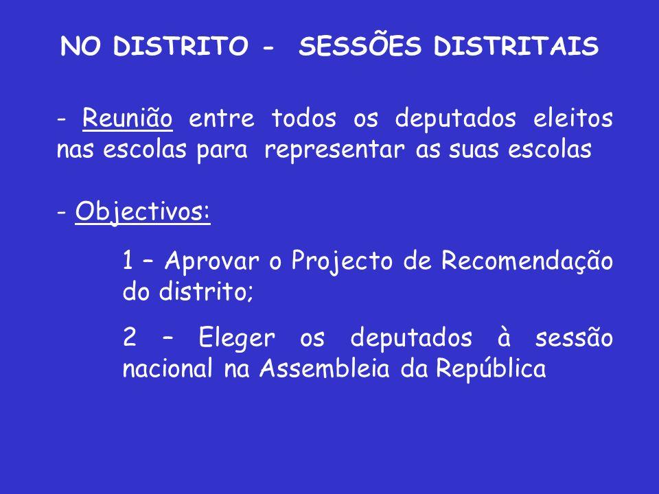 NO DISTRITO - SESSÕES DISTRITAIS - Reunião entre todos os deputados eleitos nas escolas para representar as suas escolas - Objectivos: 1 – Aprovar o Projecto de Recomendação do distrito; 2 – Eleger os deputados à sessão nacional na Assembleia da República