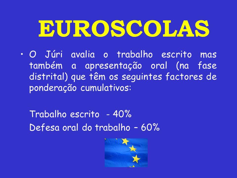 EUROSCOLAS O Júri avalia o trabalho escrito mas também a apresentação oral (na fase distrital) que têm os seguintes factores de ponderação cumulativos: Trabalho escrito - 40% Defesa oral do trabalho – 60%
