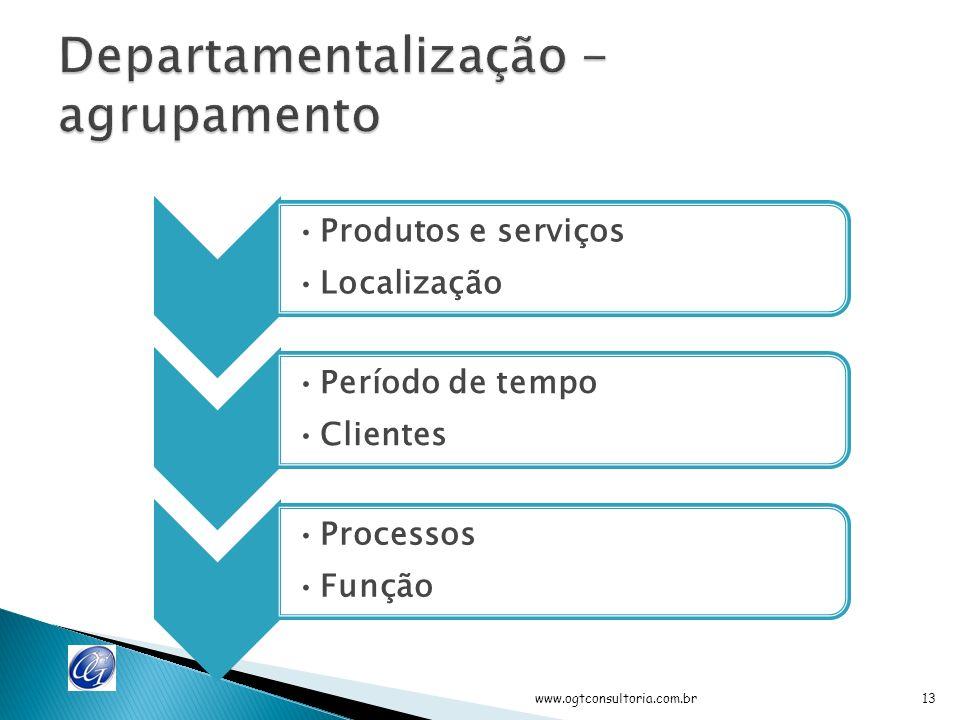 www.ogtconsultoria.com.br 12