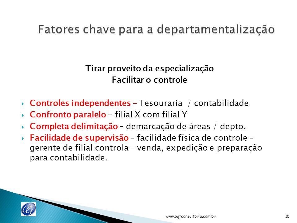 Especializaçã o Controle Coordenação Atenção adequad a Divisão dos serviços Condiçõ es locais Relações complexas www.ogtconsultoria.com.br14