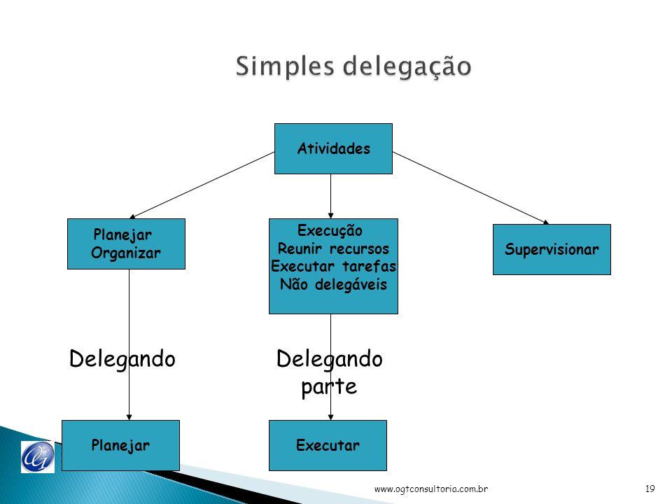 www.ogtconsultoria.com.br 18