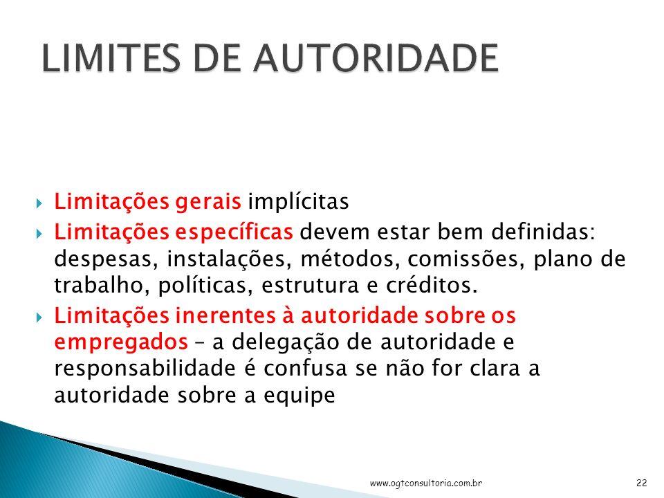 1. Distribuição das atividades (planejamento e execução de atividades específicas) pelo líder a sua equipe 2. Delegação da permissão (autoridade) de a