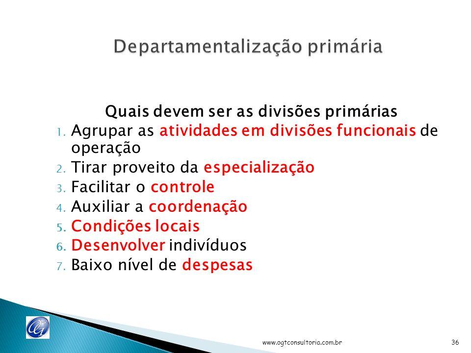 www.ogtconsultoria.com.br35
