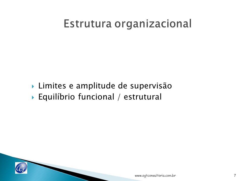 6 Papel comissões e diretoria Descentral ização desejável Assessoria / A. Funcional Delegaçã o