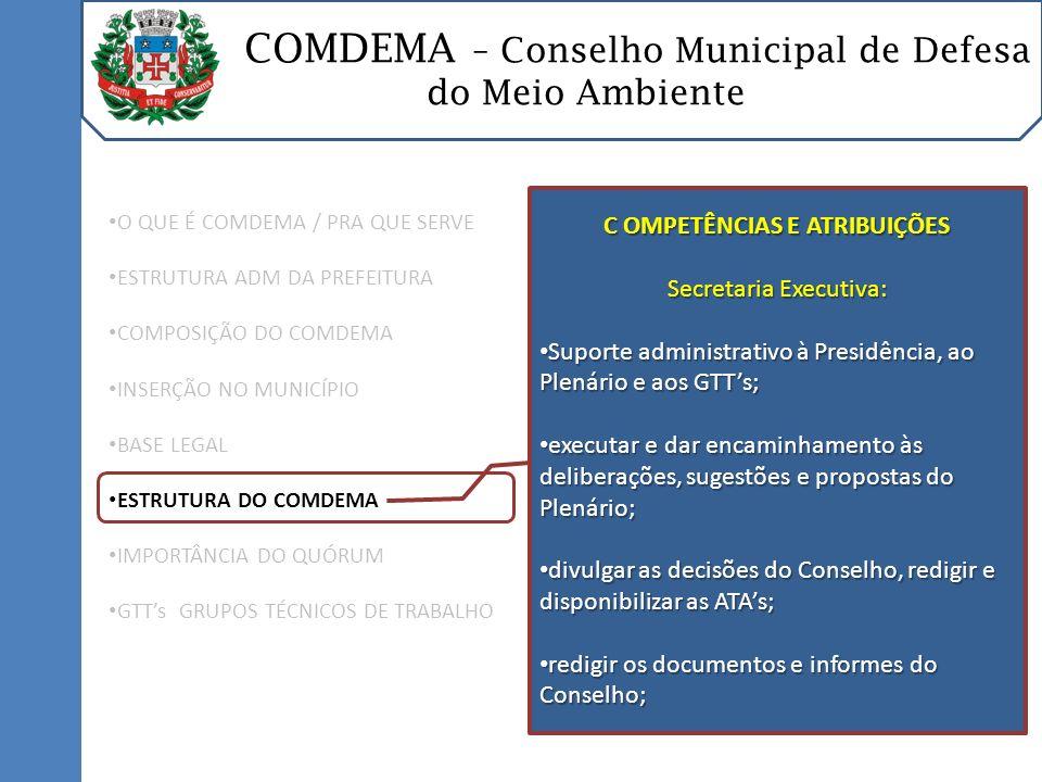 COMDEMA – Conselho Municipal de Defesa do Meio Ambiente O QUE É COMDEMA / PRA QUE SERVE ESTRUTURA ADM DA PREFEITURA COMPOSIÇÃO DO COMDEMA INSERÇÃO NO