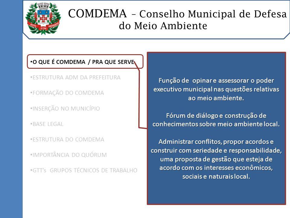 COMDEMA – Conselho Municipal de Defesa do Meio Ambiente O QUE É COMDEMA / PRA QUE SERVE ESTRUTURA ADM DA PREFEITURA FORMAÇÃO DO COMDEMA INSERÇÃO NO MUNICÍPIO BASE LEGAL ESTRUTURA DO COMDEMA IMPORTÂNCIA DO QUÓRUM GTTs GRUPOS TÉCNICOS DE TRABALHO Propor melhorias e direcionar a política municipal do município, bem como fiscalizar seu cumprimento; Propor a criação de normas legais e regulamentação de leis; Opinar sobre aspectos ambientais de políticas estaduais e federais que tenham impacto sobre o município; Promover informações à população sobre as ações e projetos que estão sendo desenvolvidos no município e sugerir encaminhamentos que aumentem a efetividade destes Projetos.