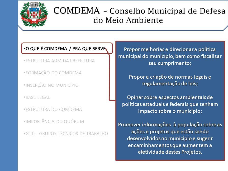 COMDEMA – Conselho Municipal de Defesa do Meio Ambiente O QUE É COMDEMA / PRA QUE SERVE ESTRUTURA ADM DA PREFEITURA COMPOSIÇÃO DO COMDEMA INSERÇÃO NO MUNICÍPIO BASE LEGAL ESTRUTURA DO COMDEMA IMPORTÂNCIA DO QUÓRUM GTTs GRUPOS TÉCNICOS DE TRABALHO Contabilização das Faltas : No caso do membro Titular ausente haver solicitado representação ao seu Suplente e este também não comparecer à Reunião, a falta recairá sobre o membro suplente, desde que comprovada a sua convocação.