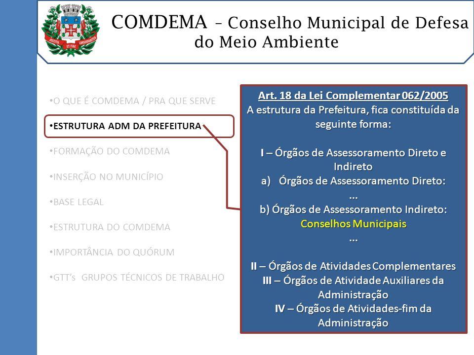 COMDEMA – Conselho Municipal de Defesa do Meio Ambiente O QUE É COMDEMA / PRA QUE SERVE ESTRUTURA ADM DA PREFEITURA COMPOSIÇÃO DO COMDEMA INSERÇÃO NO MUNICÍPIO BASE LEGAL ESTRUTURA DO COMDEMA IMPORTÂNCIA DO QUÓRUM GTTs GRUPOS TÉCNICOS DE TRABALHO C OMPETÊNCIAS E ATRIBUIÇÕES Membros Conselheiros: Apresentar propostas; Apresentar propostas; Propor temas e assuntos à deliberação e ação do Plenário; Propor temas e assuntos à deliberação e ação do Plenário; Zelar pela observação deste Regimento e pela execução das deliberações do Conselho; Zelar pela observação deste Regimento e pela execução das deliberações do Conselho; Acatar às normas estabelecidas nas Reuniões, observando as instruções, procedimentos, avisos, circulares e resoluções que lhe forem imputadas.