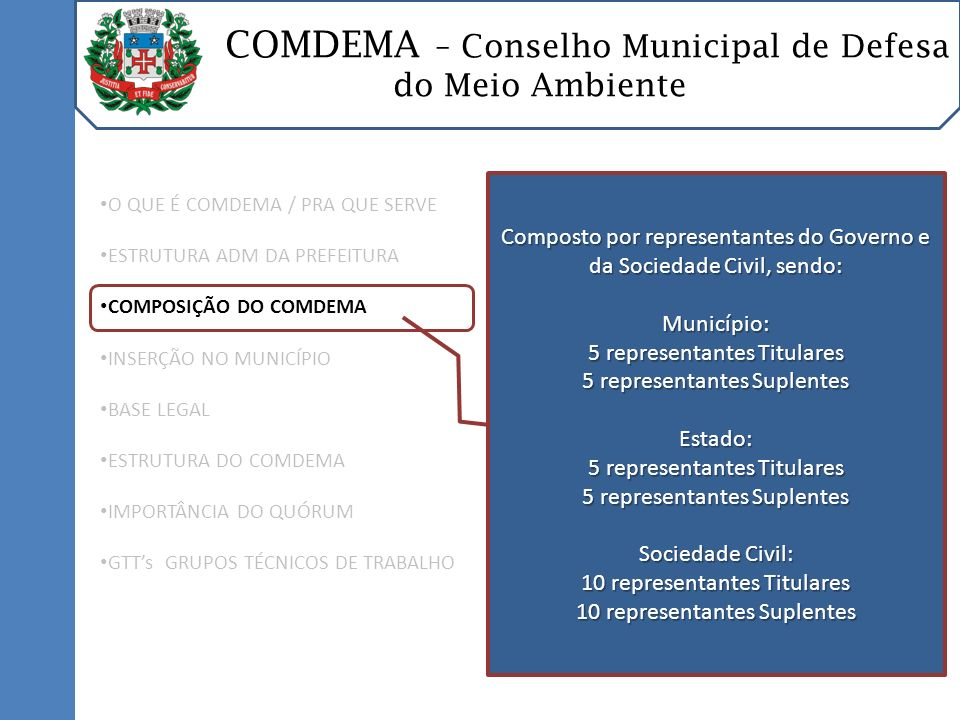 COMDEMA – Conselho Municipal de Defesa do Meio Ambiente O QUE É COMDEMA / PRA QUE SERVE ESTRUTURA ADM DA PREFEITURA COMPOSIÇÃO DO COMDEMA INSERÇÃO NO MUNICÍPIO BASE LEGAL ESTRUTURA DO COMDEMA IMPORTÂNCIA DO QUÓRUM GTTs GRUPOS TÉCNICOS DE TRABALHO Cabe aos membros do COMDEMA levar os assuntos abordados no Conselho aos membros de seu segmento, assim como trazer ao Conselho as contribuições e anseios da comunidade do segmento que representa.