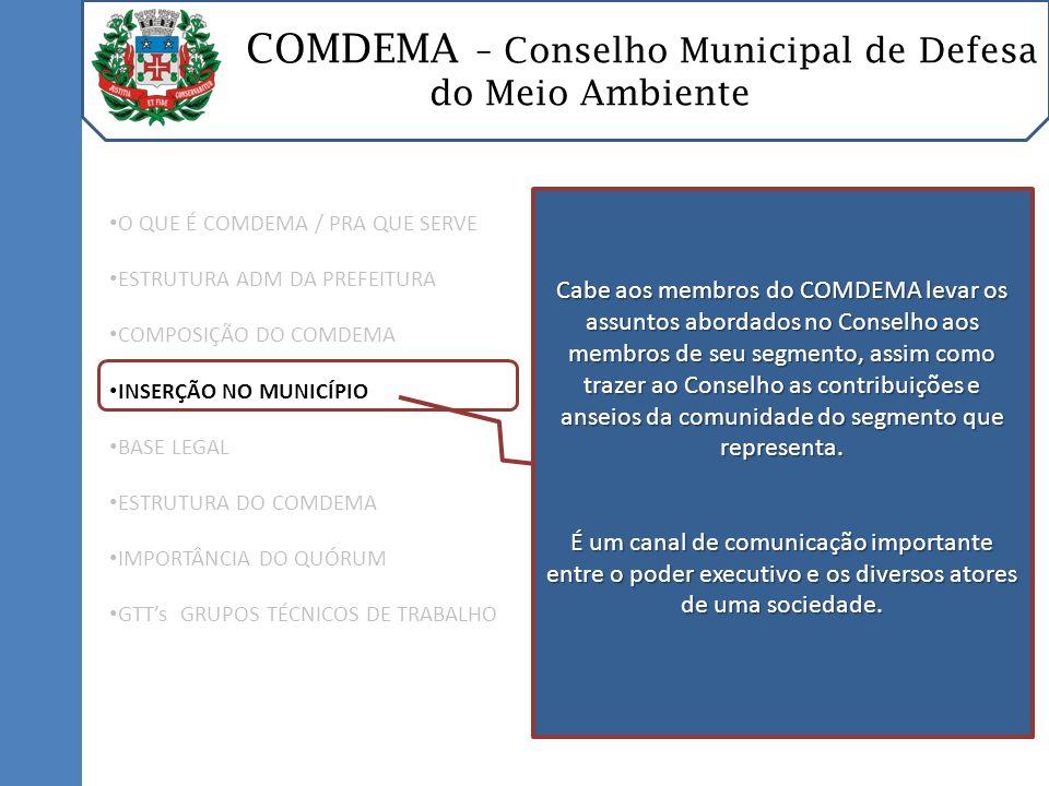 COMDEMA – Conselho Municipal de Defesa do Meio Ambiente O QUE É COMDEMA / PRA QUE SERVE ESTRUTURA ADM DA PREFEITURA COMPOSIÇÃO DO COMDEMA INSERÇÃO NO MUNICÍPIO BASE LEGAL ESTRUTURA DO COMDEMA IMPORTÂNCIA DO QUÓRUM GTTs GRUPOS TÉCNICOS DE TRABALHO C OMPETÊNCIAS E ATRIBUIÇÕES GTT – GRUPOS TÉCNICOS DE TRABALHO: Os Grupos terão um coordenador, que será um de seus membros Conselheiros, eleito, na sua primeira reunião, por maioria simples dos votos de seus integrantes Conselheiros.
