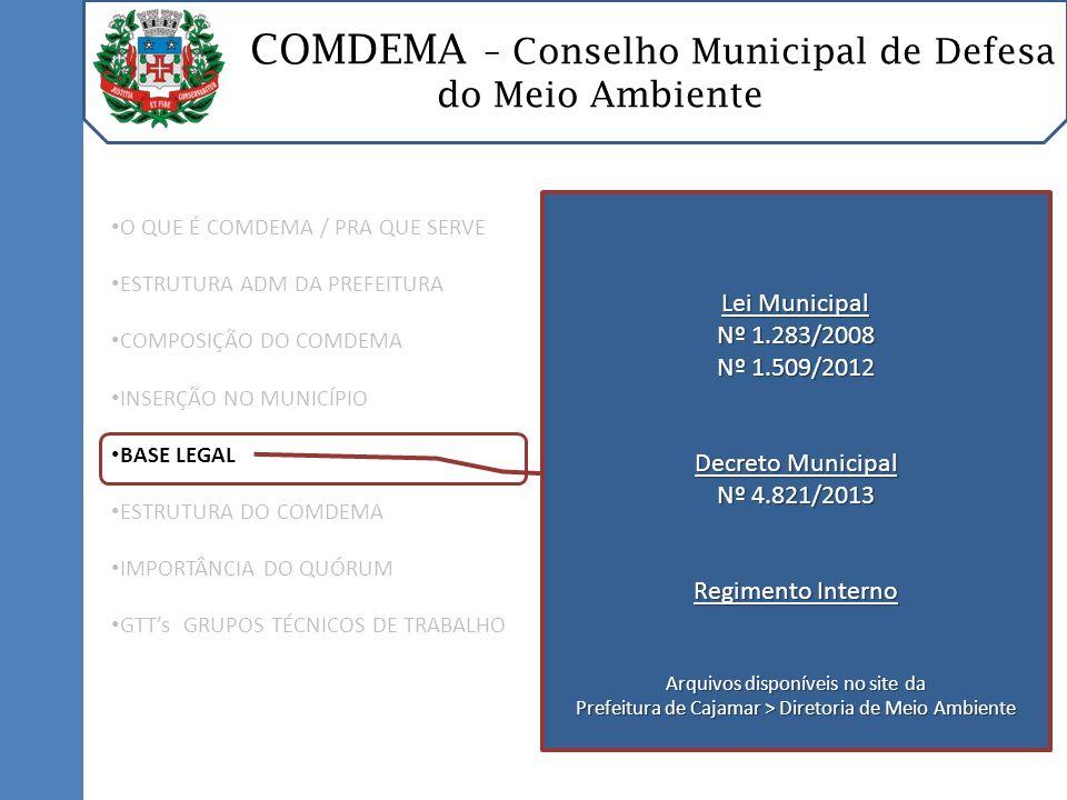 COMDEMA – Conselho Municipal de Defesa do Meio Ambiente O QUE É COMDEMA / PRA QUE SERVE ESTRUTURA ADM DA PREFEITURA COMPOSIÇÃO DO COMDEMA INSERÇÃO NO MUNICÍPIO BASE LEGAL ESTRUTURA DO COMDEMA IMPORTÂNCIA DO QUÓRUM GTTs GRUPOS TÉCNICOS DE TRABALHO DIRETORIA EXECUTIVA PresidênciaVice-Presidência Secretária Executiva CONSELHEIROSMunicípioEstado Sociedade Civil GTTsCoordenadorMembrosConvidados