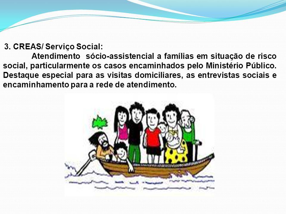 3. CREAS/ Serviço Social: Atendimento sócio-assistencial a famílias em situação de risco social, particularmente os casos encaminhados pelo Ministério