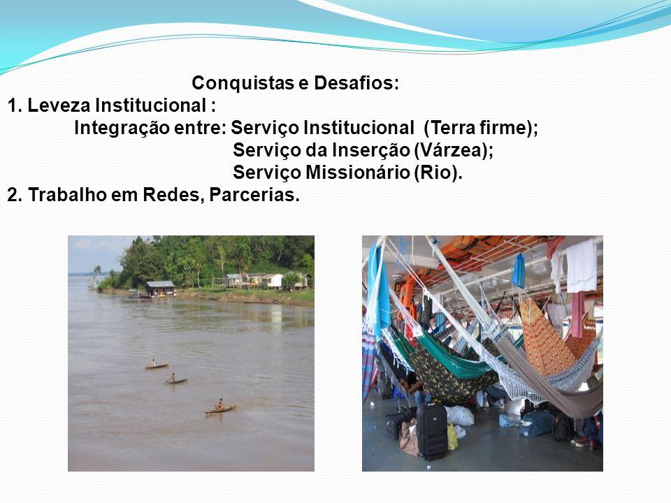 Conquistas e Desafios: 1. Leveza Institucional : Integração entre: Serviço Institucional (Terra firme); Serviço da Inserção (Várzea); Serviço Missioná