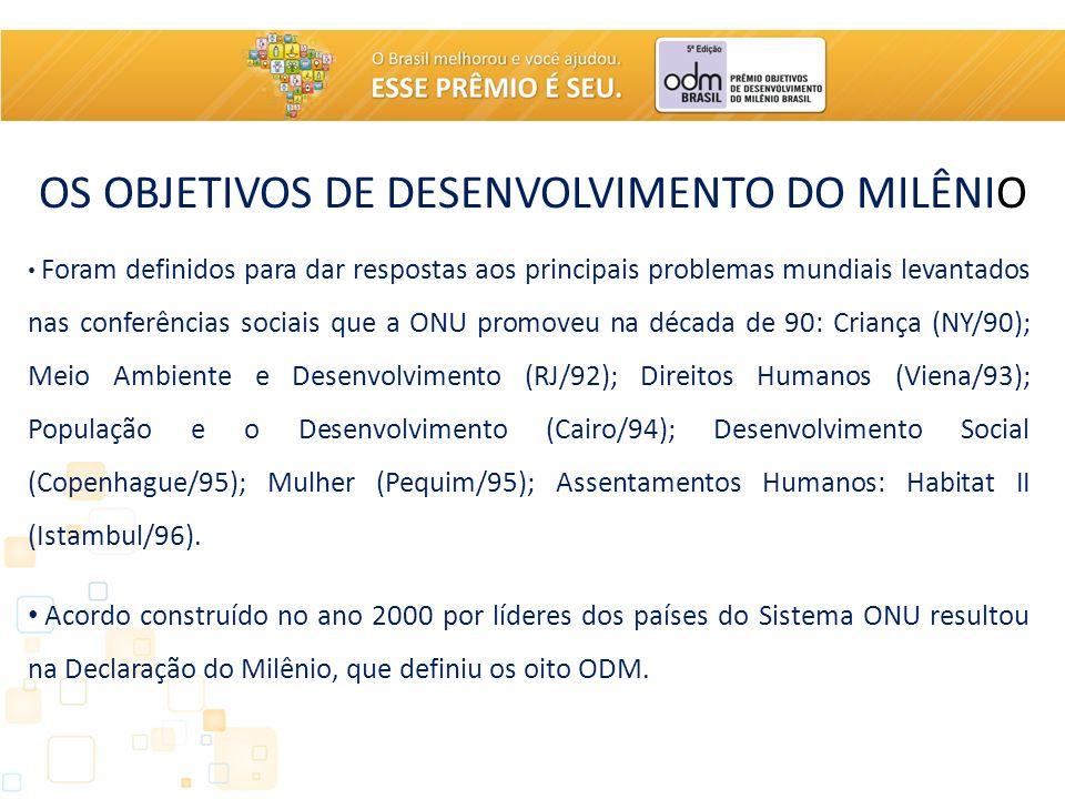 OS OBJETIVOS DE DESENVOLVIMENTO DO MILÊNIO Foram definidos para dar respostas aos principais problemas mundiais levantados nas conferências sociais que a ONU promoveu na década de 90: Criança (NY/90); Meio Ambiente e Desenvolvimento (RJ/92); Direitos Humanos (Viena/93); População e o Desenvolvimento (Cairo/94); Desenvolvimento Social (Copenhague/95); Mulher (Pequim/95); Assentamentos Humanos: Habitat II (Istambul/96).