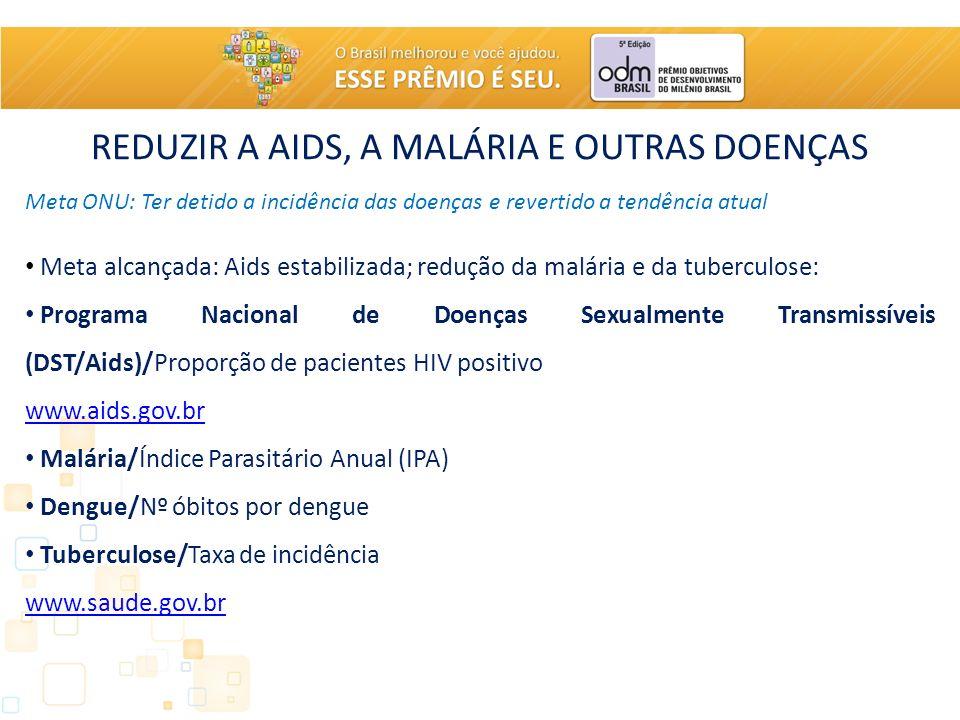 REDUZIR A AIDS, A MALÁRIA E OUTRAS DOENÇAS Meta ONU: Ter detido a incidência das doenças e revertido a tendência atual Meta alcançada: Aids estabilizada; redução da malária e da tuberculose: Programa Nacional de Doenças Sexualmente Transmissíveis (DST/Aids)/Proporção de pacientes HIV positivo www.aids.gov.br Malária/Índice Parasitário Anual (IPA) Dengue/Nº óbitos por dengue Tuberculose/Taxa de incidência www.saude.gov.br