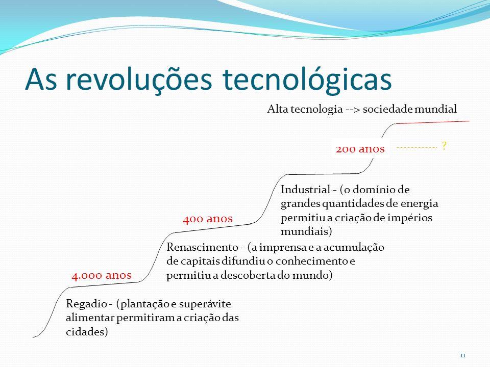 As revoluções tecnológicas Regadio - (plantação e superávite alimentar permitiram a criação das cidades) Renascimento - (a imprensa e a acumulação de