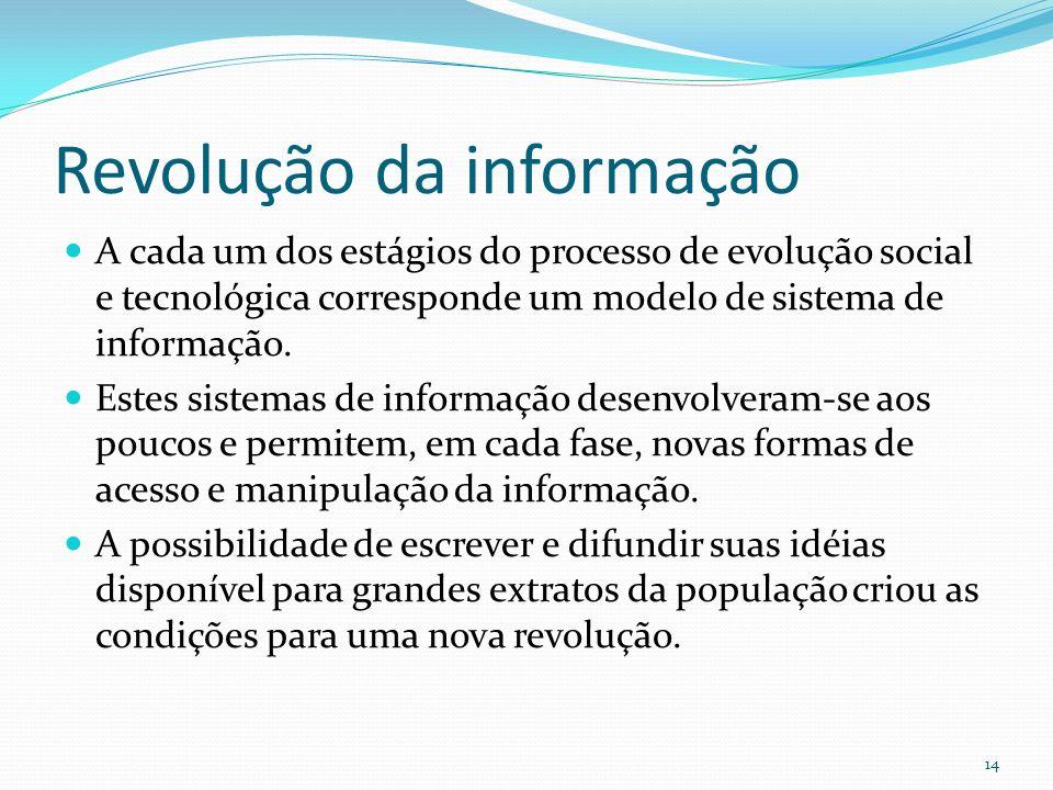 Revolução da informação A cada um dos estágios do processo de evolução social e tecnológica corresponde um modelo de sistema de informação. Estes sist