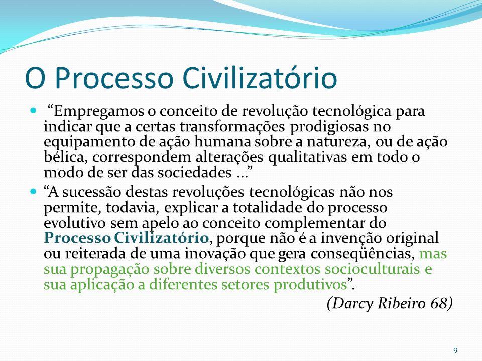 O Processo Civilizatório Empregamos o conceito de revolução tecnológica para indicar que a certas transformações prodigiosas no equipamento de ação hu