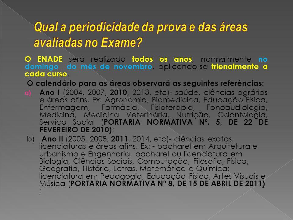 Exame aplicado apenas aos concluintes de cada curso São 40 questões, a resolver em 4h00min.