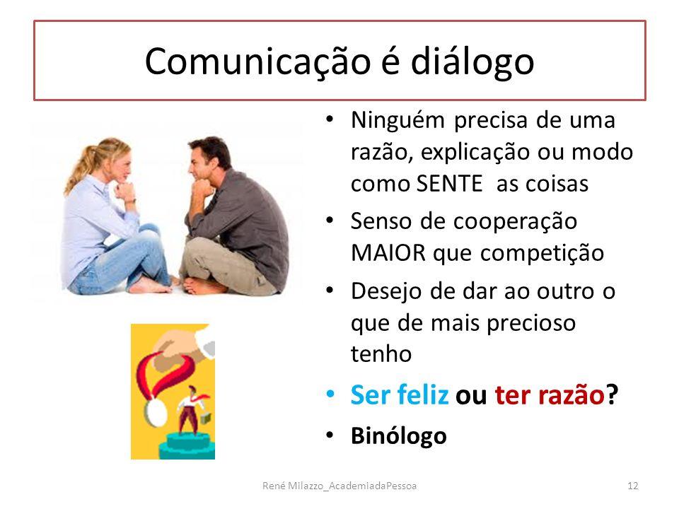 Comunicação é diálogo Ninguém precisa de uma razão, explicação ou modo como SENTE as coisas Senso de cooperação MAIOR que competição Desejo de dar ao