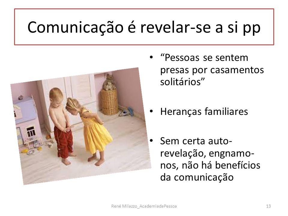 Comunicação é revelar-se a si pp Pessoas se sentem presas por casamentos solitários Heranças familiares Sem certa auto- revelação, engnamo- nos, não h