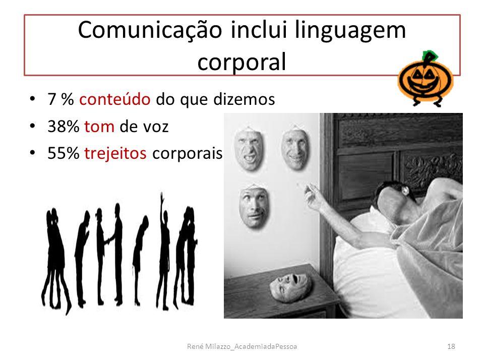Comunicação inclui linguagem corporal 7 % conteúdo do que dizemos 38% tom de voz 55% trejeitos corporais 18René Milazzo_AcademiadaPessoa