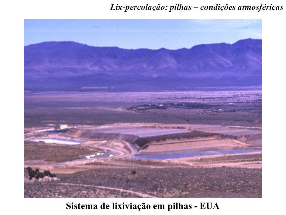 Sistema de lixiviação em pilhas - EUA Lix-percolação: pilhas – condições atmosféricas