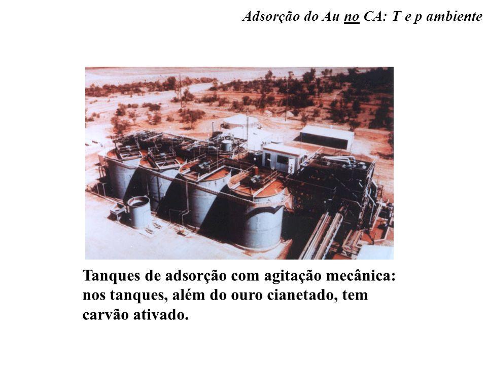 Tanques de adsorção com agitação mecânica: nos tanques, além do ouro cianetado, tem carvão ativado. Adsorção do Au no CA: T e p ambiente