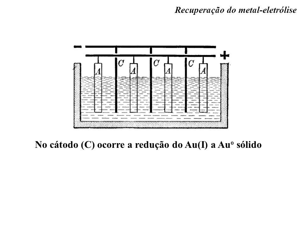 No cátodo (C) ocorre a redução do Au(I) a Au o sólido