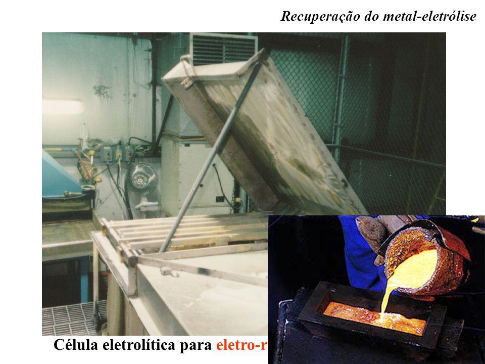 Célula eletrolítica para eletro-recuperação de ouro. Recuperação do metal-eletrólise