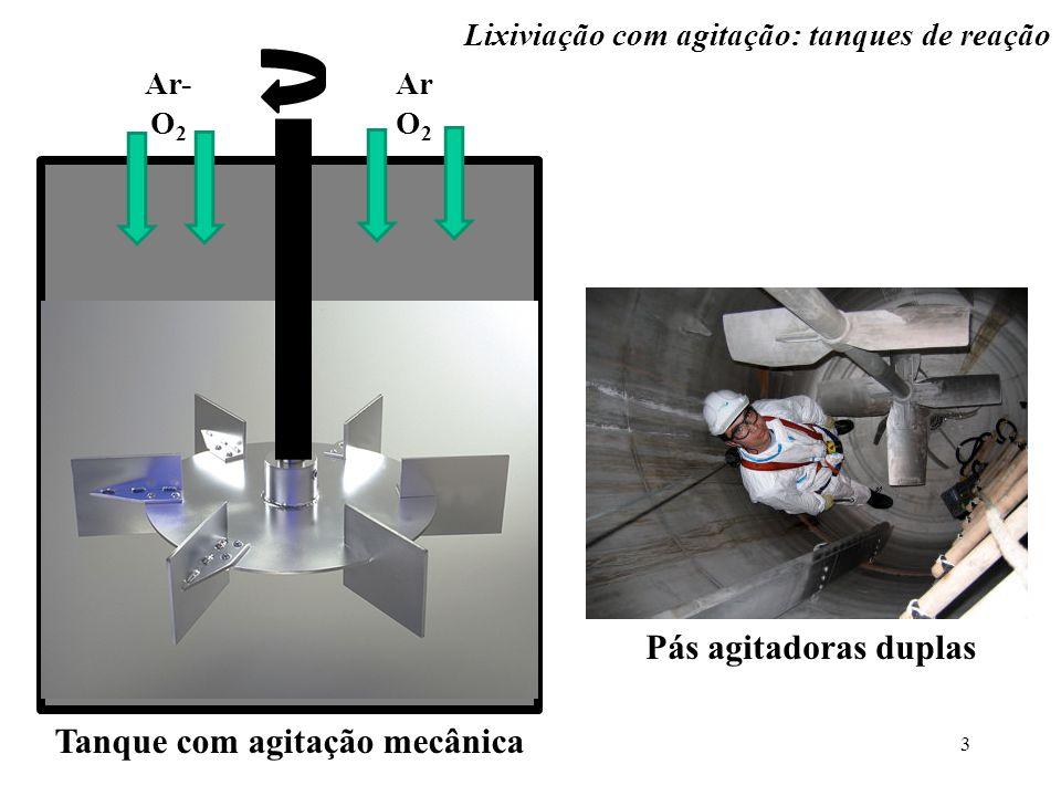 3 Ar- O 2 Ar O 2 Tanque com agitação mecânica Pás agitadoras duplas Lixiviação com agitação: tanques de reação