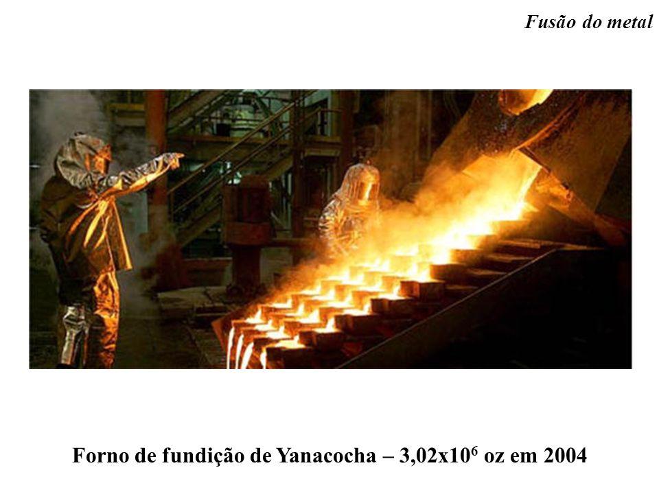 Forno de fundição de Yanacocha – 3,02x10 6 oz em 2004 Fusão do metal