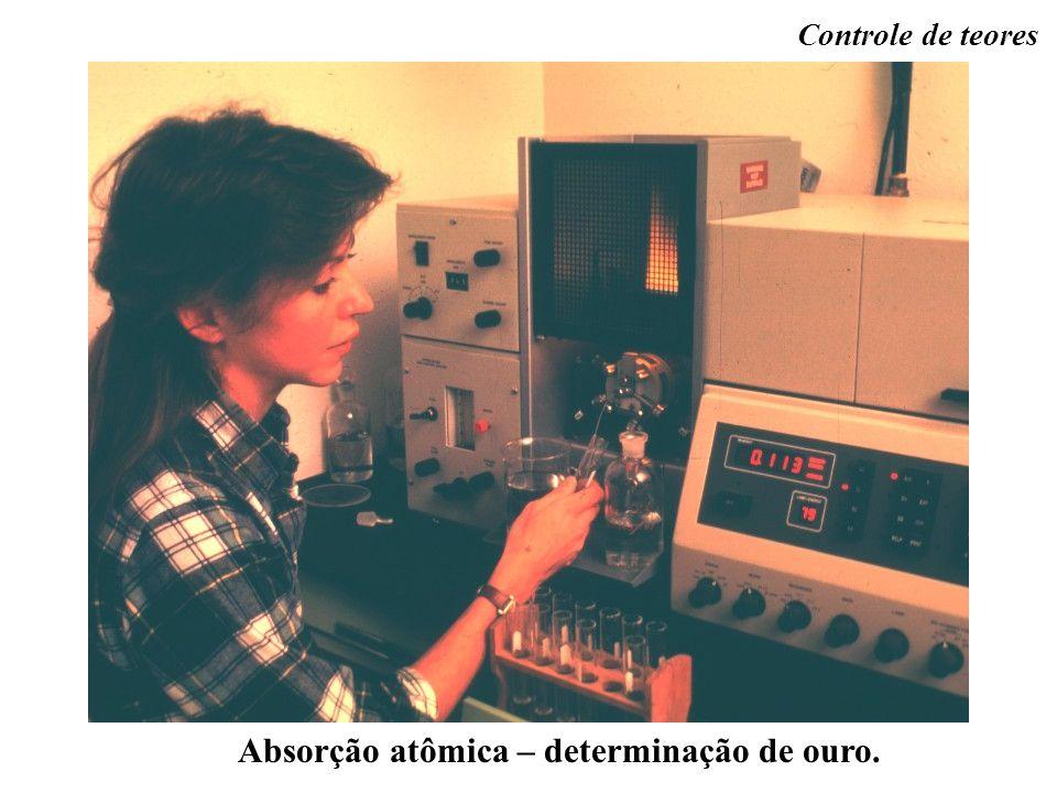 Absorção atômica – determinação de ouro. Controle de teores