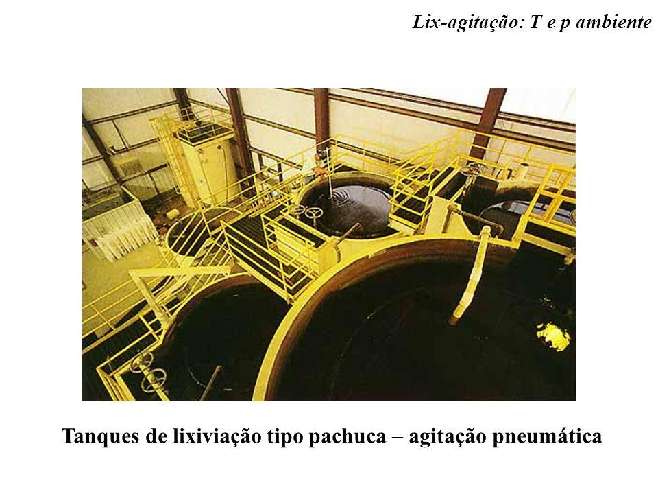 Tanques de lixiviação tipo pachuca – agitação pneumática Lix-agitação: T e p ambiente