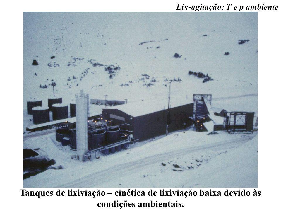 Lix-agitação: T e p ambiente Tanques de lixiviação – cinética de lixiviação baixa devido às condições ambientais.