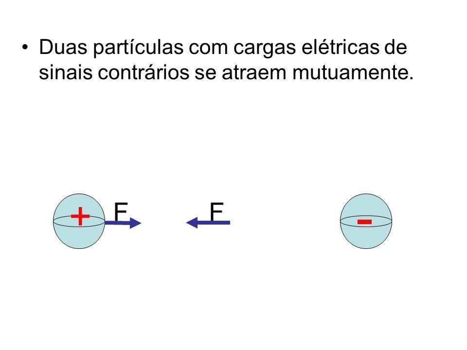 Duas partículas com cargas elétricas de sinais contrários se atraem mutuamente. F F + -
