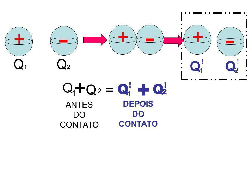 + ANTES DO CONTATO - ++ - - Q 1 ! Q 2 ! + Q 1 Q 2 = Q 1 ! Q 2 ! + DEPOIS DO CONTATO Q1Q1 Q2Q2