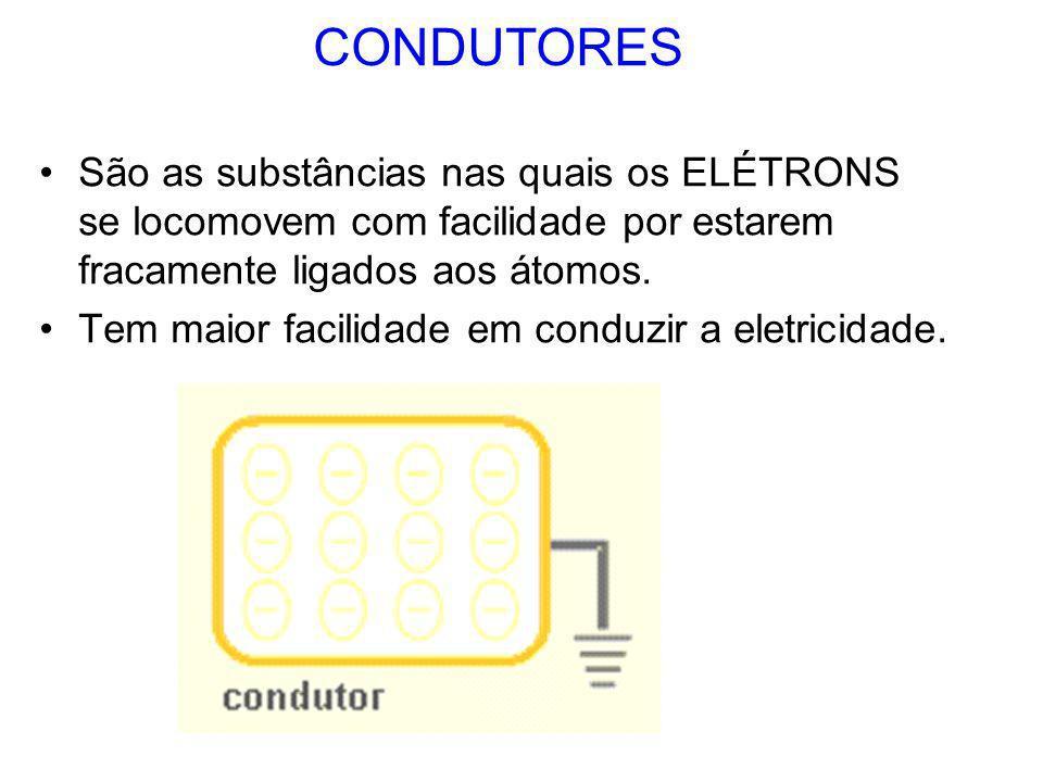 CONDUTORES São as substâncias nas quais os ELÉTRONS se locomovem com facilidade por estarem fracamente ligados aos átomos. Tem maior facilidade em con