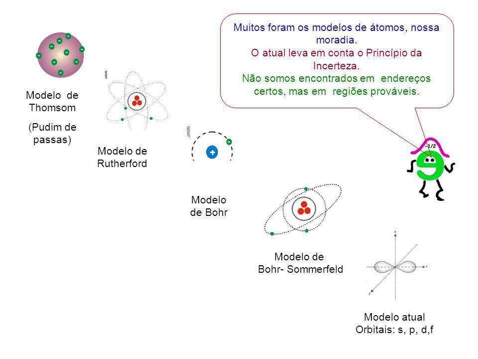 Modelo de Thomsom (Pudim de passas) Modelo de Rutherford Modelo de Bohr Modelo de Bohr- Sommerfeld Modelo atual Orbitais: s, p, d,f Muitos foram os mo