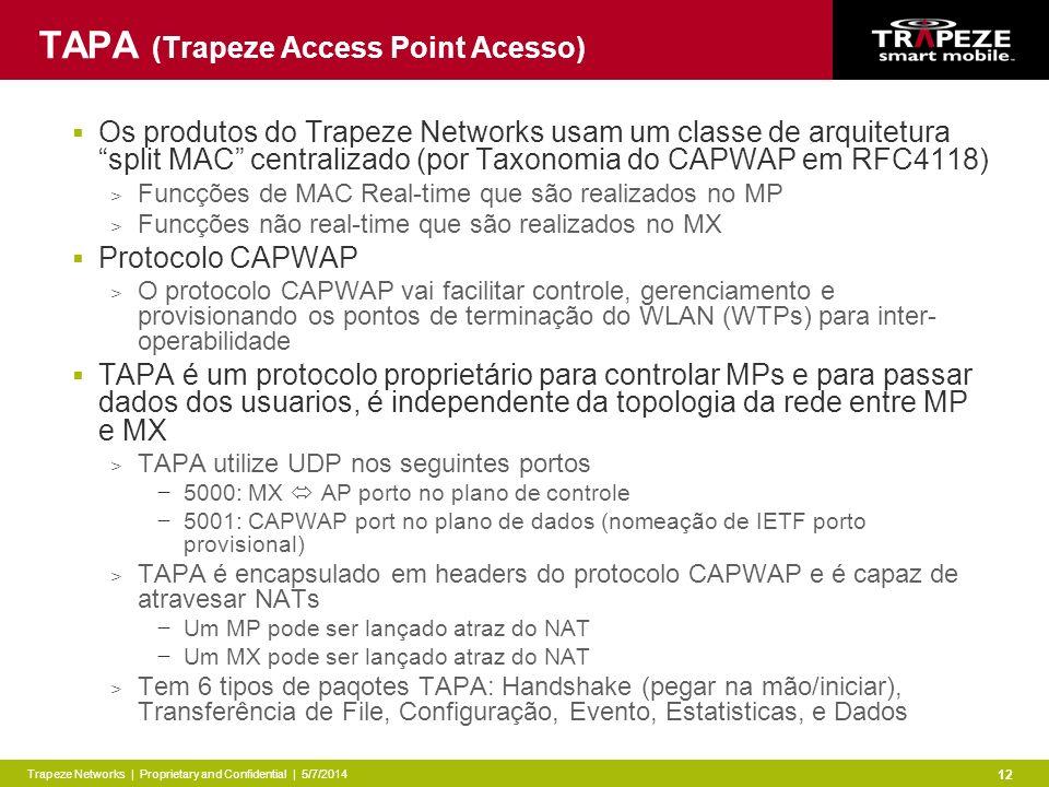 Trapeze Networks | Proprietary and Confidential | 5/7/2014 12 TAPA (Trapeze Access Point Acesso) Os produtos do Trapeze Networks usam um classe de arquitetura split MAC centralizado (por Taxonomia do CAPWAP em RFC4118) > Funcções de MAC Real-time que são realizados no MP > Funcções não real-time que são realizados no MX Protocolo CAPWAP > O protocolo CAPWAP vai facilitar controle, gerenciamento e provisionando os pontos de terminação do WLAN (WTPs) para inter- operabilidade TAPA é um protocolo proprietário para controlar MPs e para passar dados dos usuarios, é independente da topologia da rede entre MP e MX > TAPA utilize UDP nos seguintes portos 5000: MX AP porto no plano de controle 5001: CAPWAP port no plano de dados (nomeação de IETF porto provisional) > TAPA é encapsulado em headers do protocolo CAPWAP e é capaz de atravesar NATs Um MP pode ser lançado atraz do NAT Um MX pode ser lançado atraz do NAT > Tem 6 tipos de paqotes TAPA: Handshake (pegar na mão/iniciar), Transferência de File, Configuração, Evento, Estatisticas, e Dados