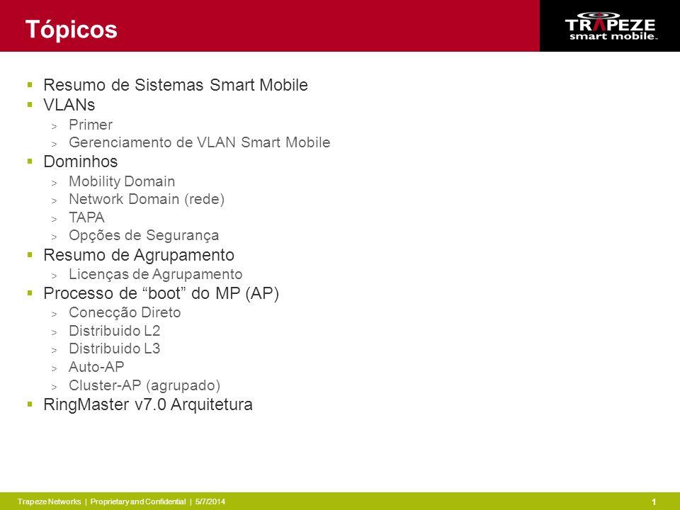 Trapeze Networks | Proprietary and Confidential | 5/7/2014 1 Tópicos Resumo de Sistemas Smart Mobile VLANs > Primer > Gerenciamento de VLAN Smart Mobile Dominhos > Mobility Domain > Network Domain (rede) > TAPA > Opções de Segurança Resumo de Agrupamento > Licenças de Agrupamento Processo de boot do MP (AP) > Conecção Direto > Distribuido L2 > Distribuido L3 > Auto-AP > Cluster-AP (agrupado) RingMaster v7.0 Arquitetura