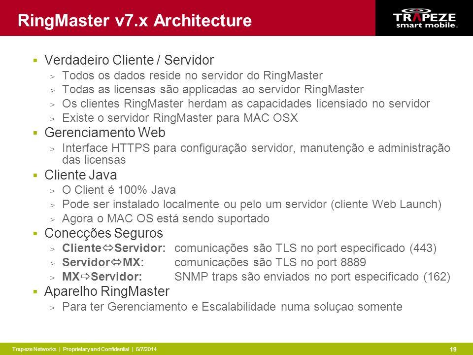 Trapeze Networks | Proprietary and Confidential | 5/7/2014 19 RingMaster v7.x Architecture Verdadeiro Cliente / Servidor > Todos os dados reside no servidor do RingMaster > Todas as licensas são applicadas ao servidor RingMaster > Os clientes RingMaster herdam as capacidades licensiado no servidor > Existe o servidor RingMaster para MAC OSX Gerenciamento Web > Interface HTTPS para configuração servidor, manutenção e administração das licensas Cliente Java > O Client é 100% Java > Pode ser instalado localmente ou pelo um servidor (cliente Web Launch) > Agora o MAC OS está sendo suportado Conecções Seguros > Cliente Servidor:comunicações são TLS no port especificado (443) > Servidor MX:comunicações são TLS no port 8889 > MX Servidor:SNMP traps são enviados no port especificado (162) Aparelho RingMaster > Para ter Gerenciamento e Escalabilidade numa soluçao somente
